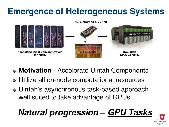 Emergence of Heterogeneous Systems