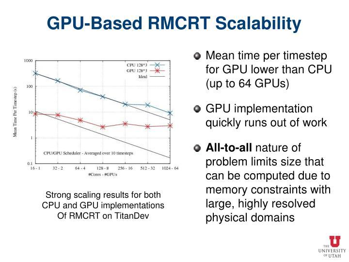 GPU-Based RMCRT Scalability