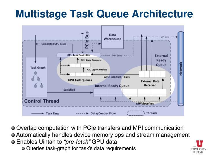 Multistage Task Queue Architecture