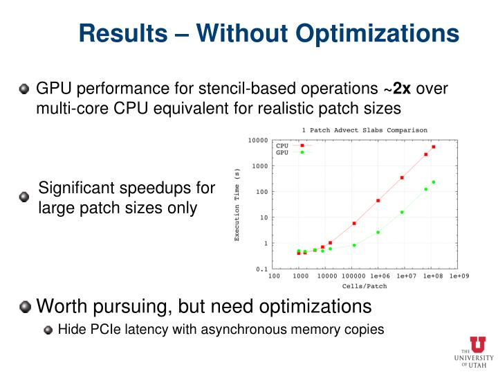 Results – Without Optimizations