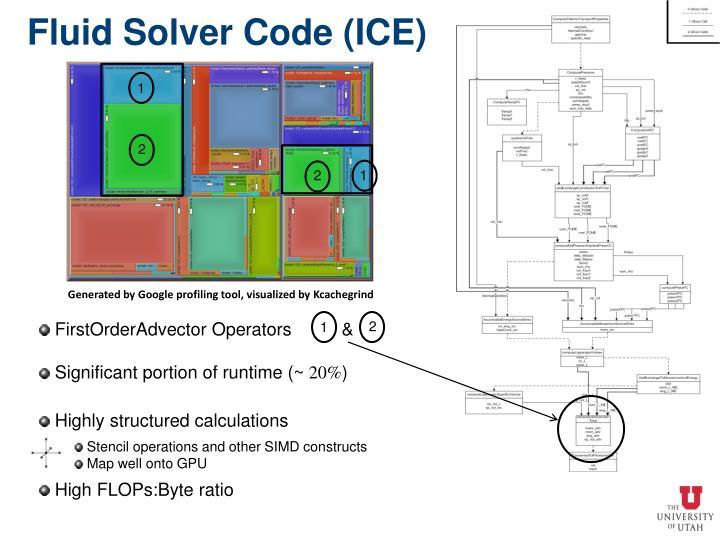 Fluid Solver Code (ICE)