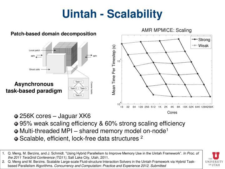 Uintah scalability