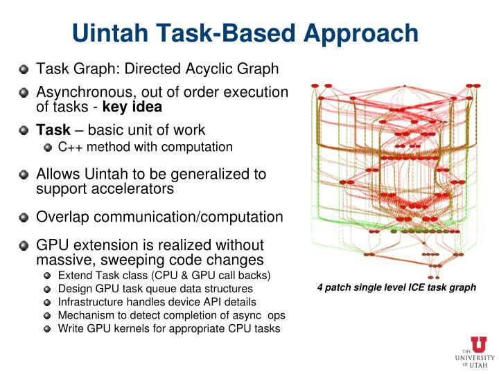 Uintah Task-Based Approach