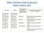 tabel ragam jenis publikasi yang harus ada