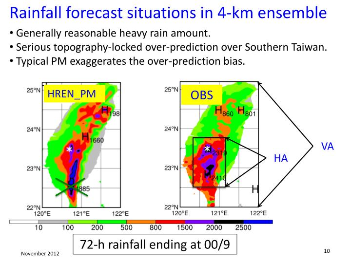 Rainfall forecast situations in 4-km ensemble