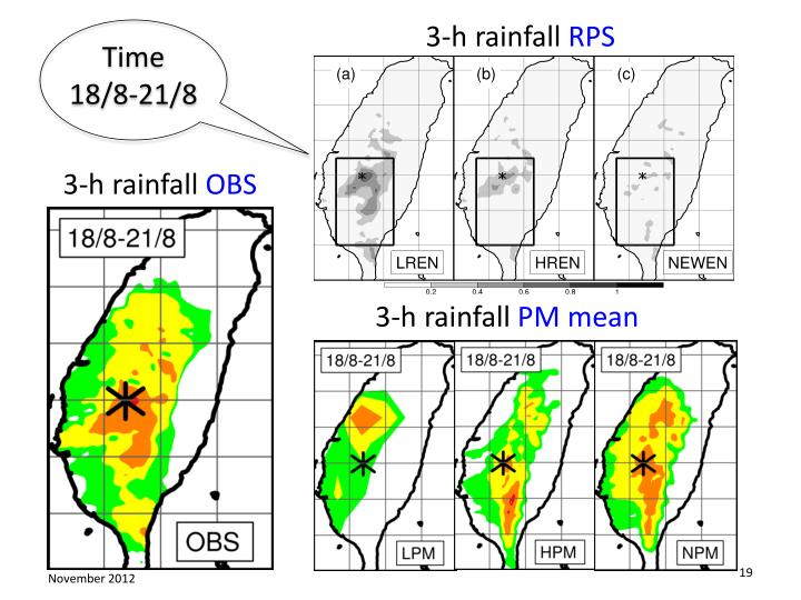3-h rainfall