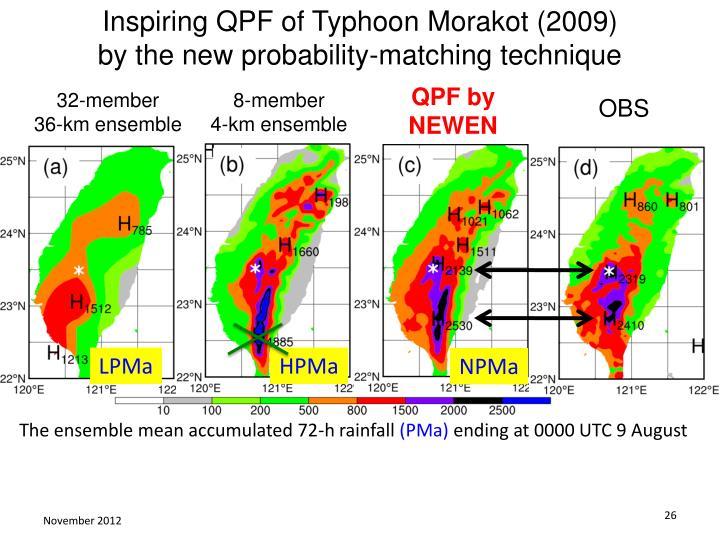 Inspiring QPF of Typhoon