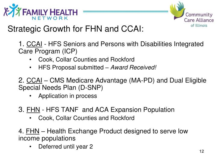 Strategic Growth for FHN and CCAI: