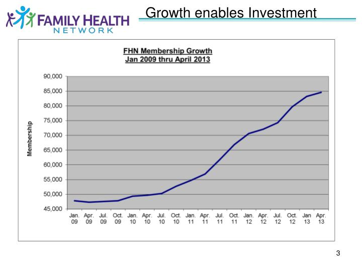 Growth enables Investment