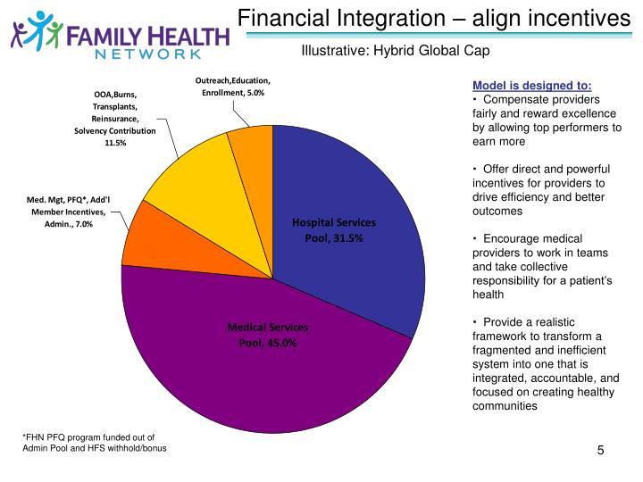 Financial Integration – align incentives