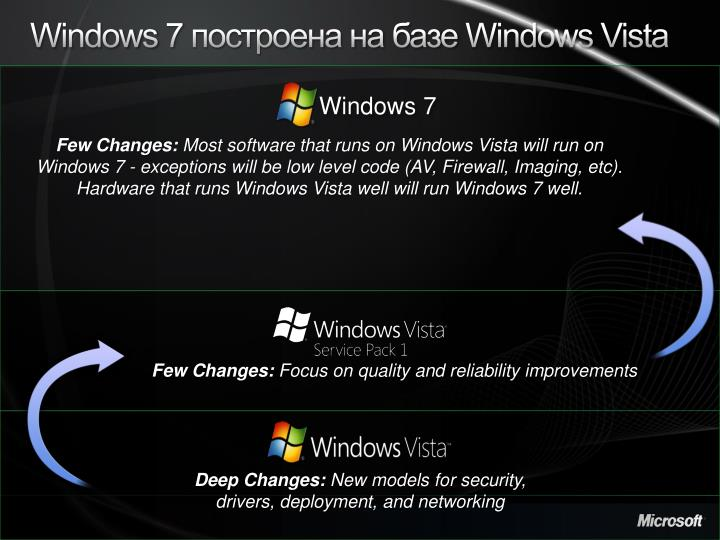 Windows 7 windows vista