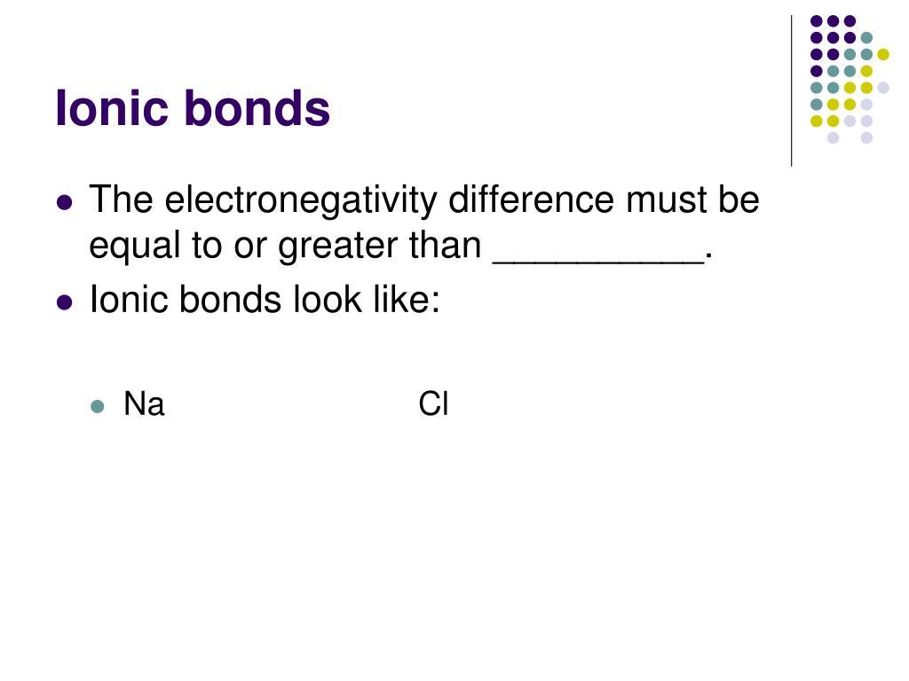 PPT - Compounds & Bonds - Unit 5 PowerPoint Presentation ...
