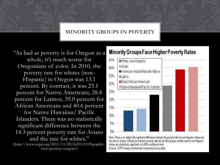 Minority groups in Poverty
