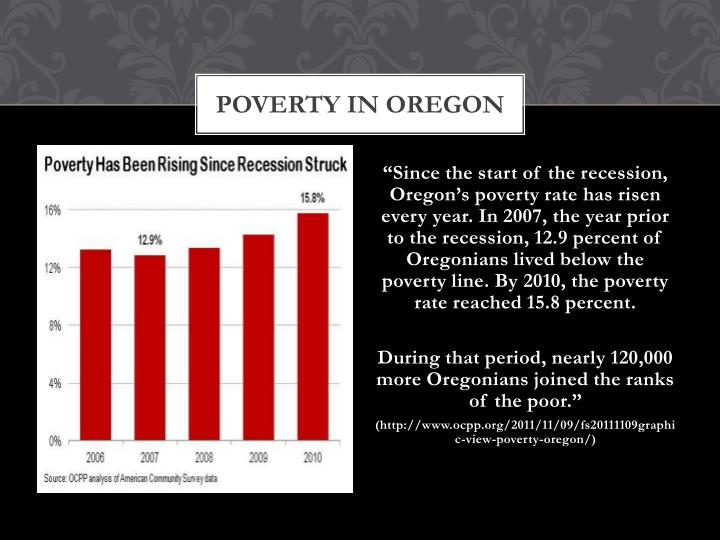 Poverty in Oregon
