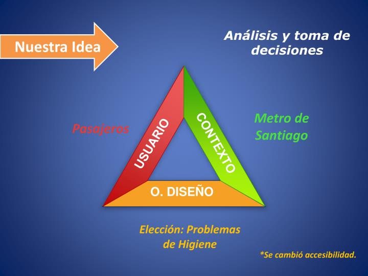 Análisis y toma de decisiones