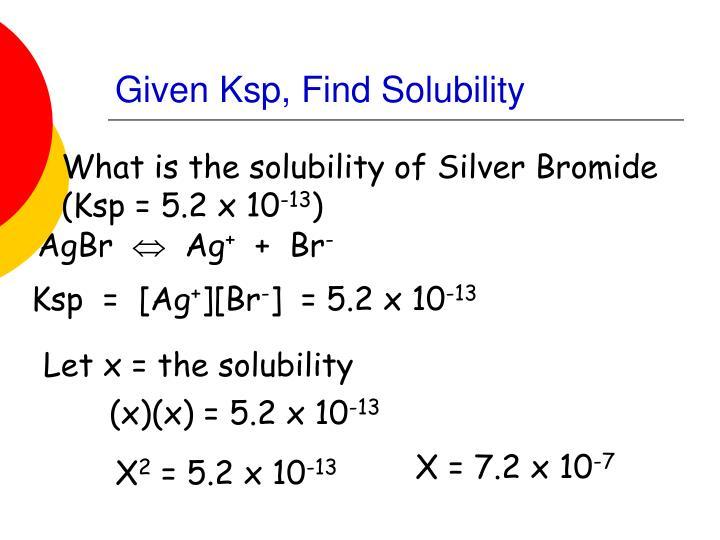 Given Ksp, Find Solubility