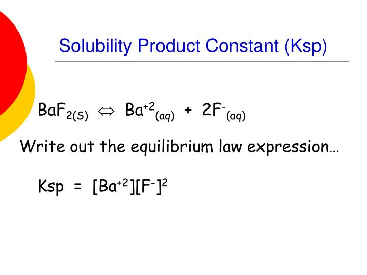 Solubility Product Constant (Ksp)