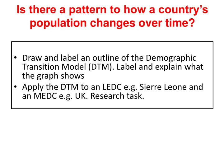 Is there a pattern to how a country's population changes over time?