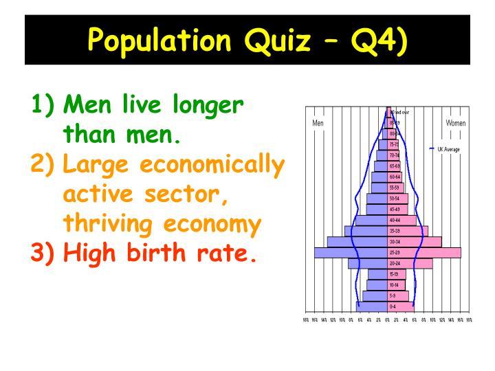Population Quiz – Q4)