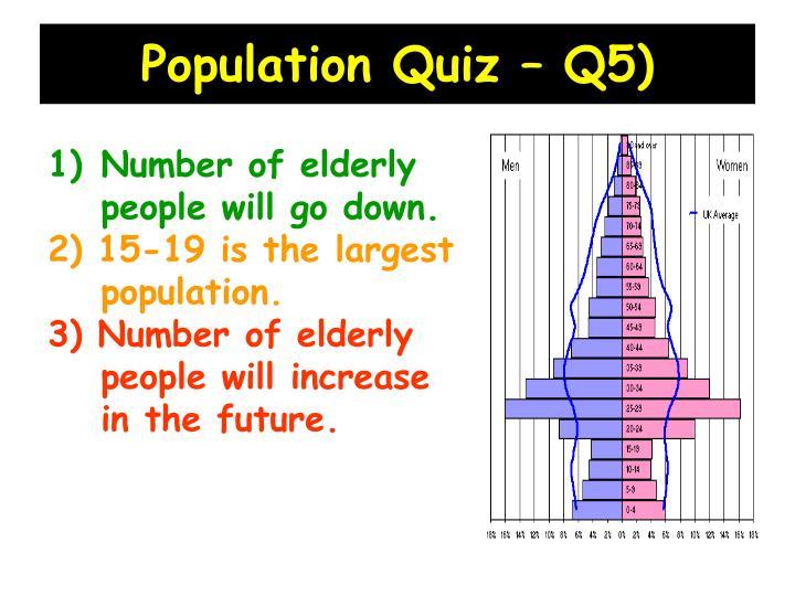 Population Quiz – Q5)