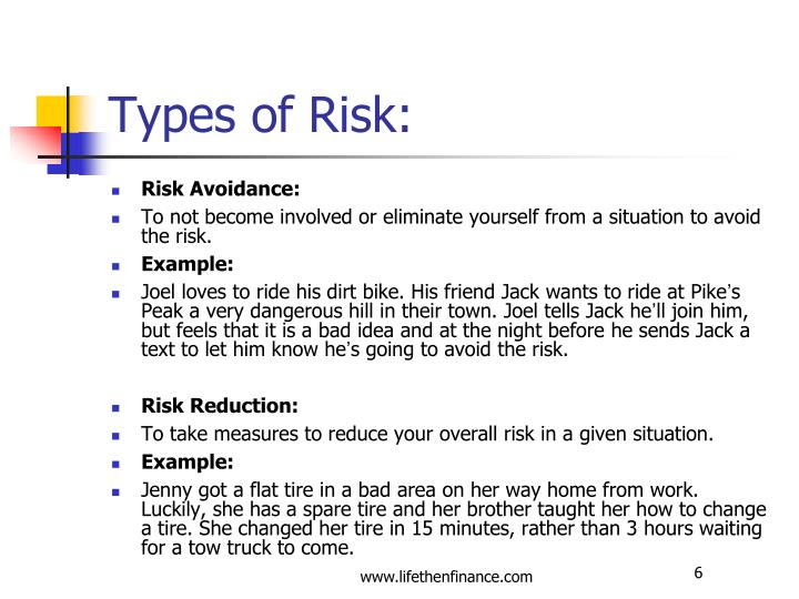 Types of Risk: