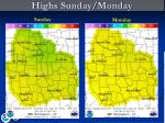 highs sunday monday
