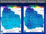 lows saturday night sunday night
