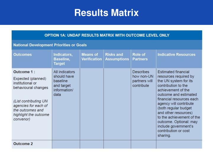 Results Matrix