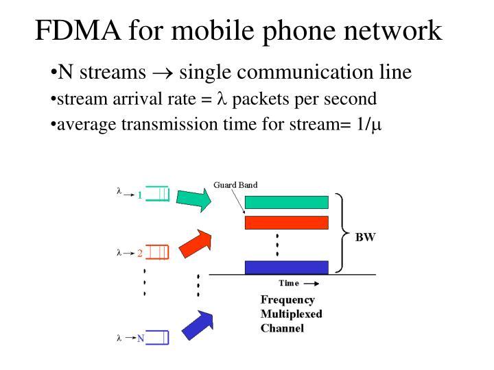 FDMA for mobile phone network