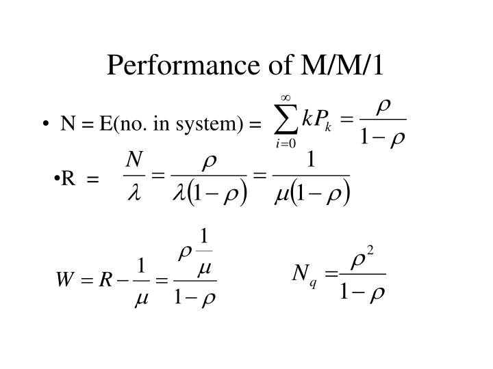 Performance of M/M/1