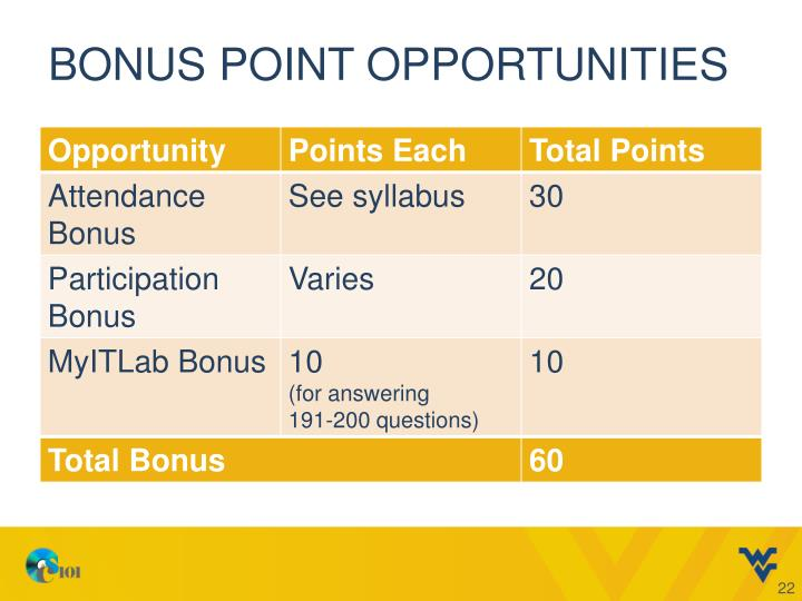 Bonus Point opportunities