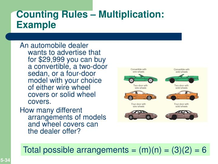 Counting Rules – Multiplication: Example
