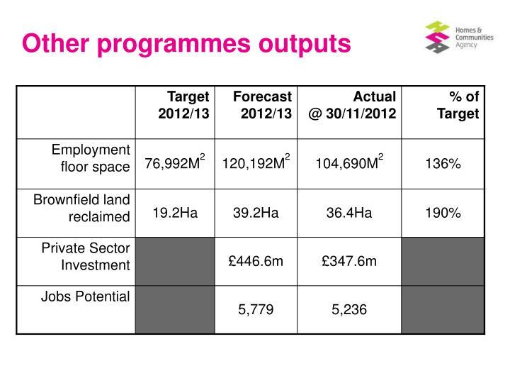 Ppt Quarterly Partners Meeting Hca West Midlands 7 Dec