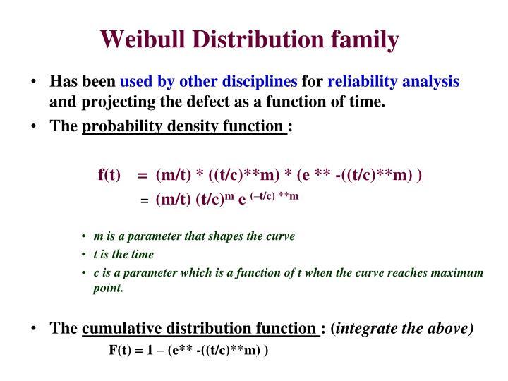 Weibull Distribution family