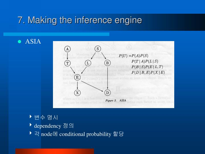 7. Making the inference engine