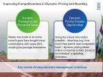 improving competitiveness in dynamic pricing and bundling