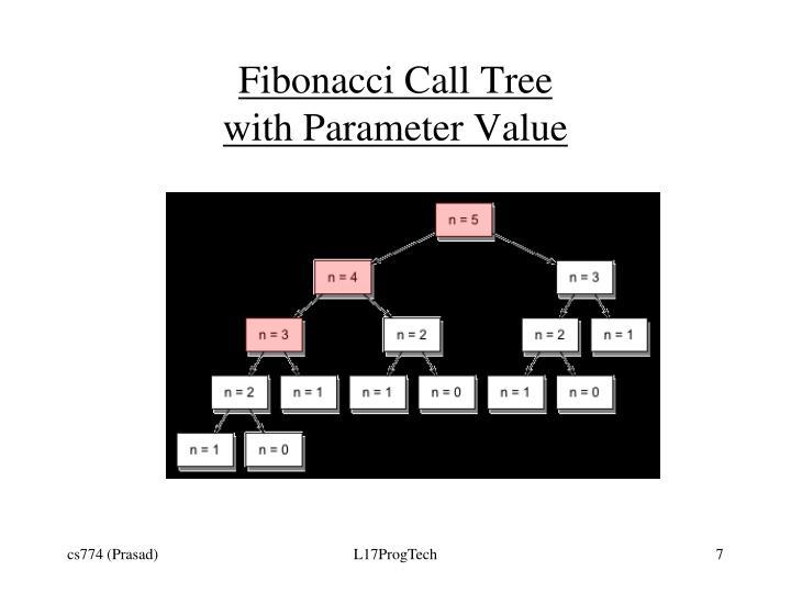 Fibonacci Call Tree