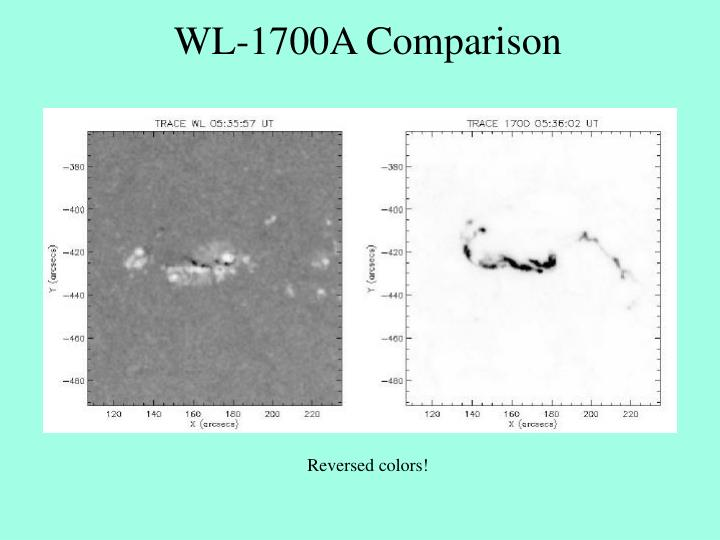 WL-1700A Comparison