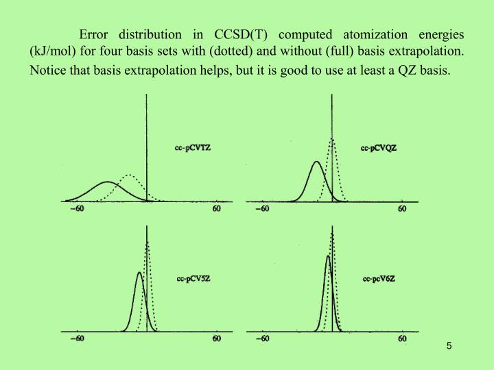 Error distribution in CCSD(T) computed atomization energies (kJ/mol) for four basis sets with (dotted) and without (full) basis extrapolation. Notice that basis extrapolation helps, but it is good to use at least a QZ basis.