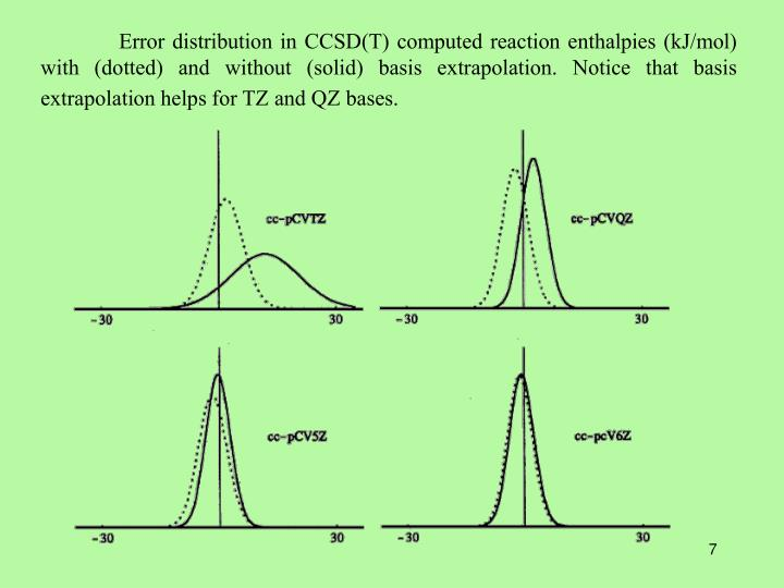 Error distribution in CCSD(T) computed reaction enthalpies (kJ/mol) with (dotted) and without (solid) basis extrapolation. Notice that basis extrapolation helps for TZ and QZ bases.