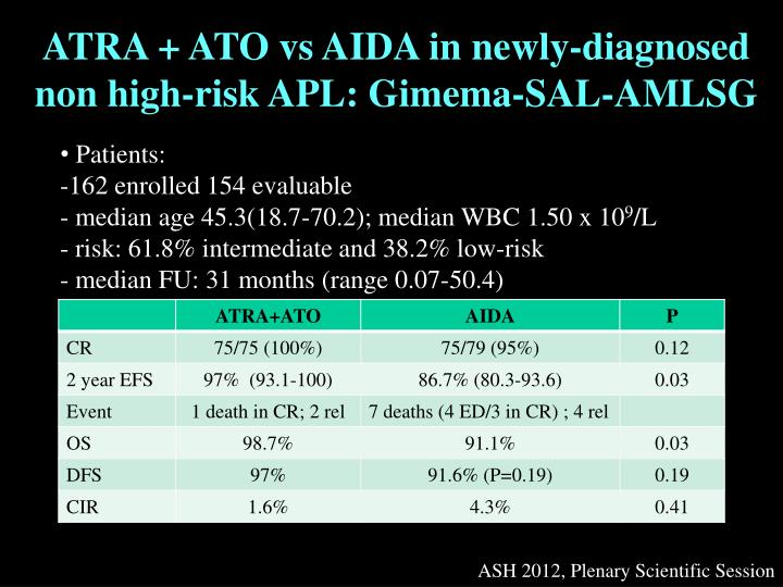 ATRA + ATO vs AIDA in newly-diagnosed non high-risk APL: Gimema-SAL-AMLSG