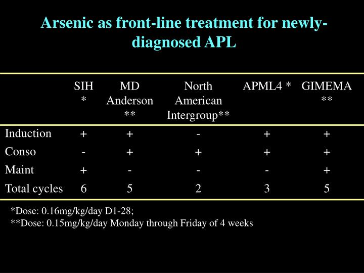 Arsenic as front-line treatment for newly-diagnosed APL
