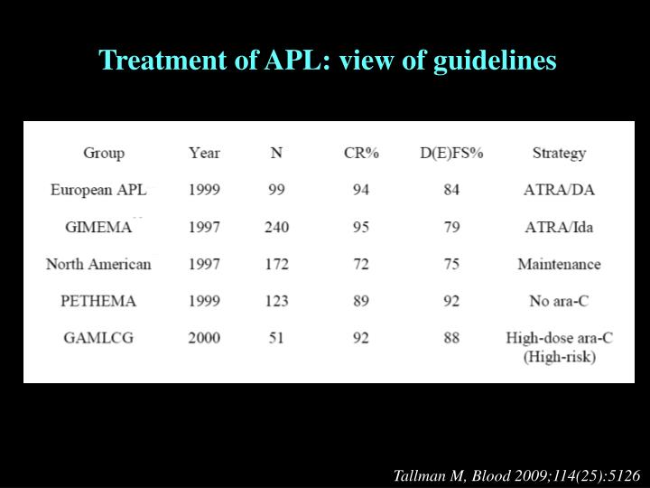 Treatment of APL: view of guidelines