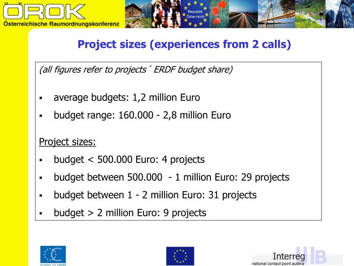 Project sizes (experiences from 2 calls)