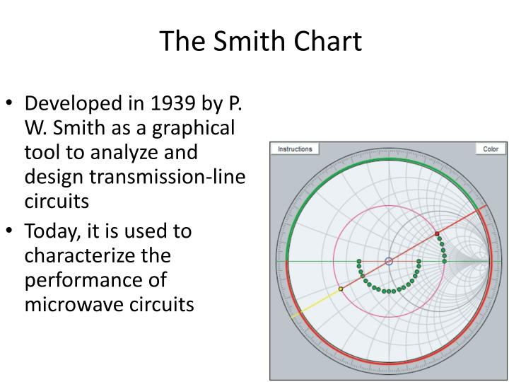 Ppt The Smith Chart Powerpoint Presentation Free Download Id 6299821