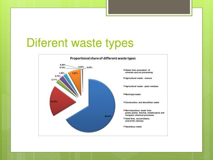 Diferent waste types