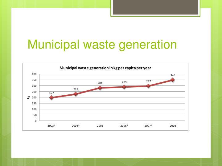 Municipal waste generation