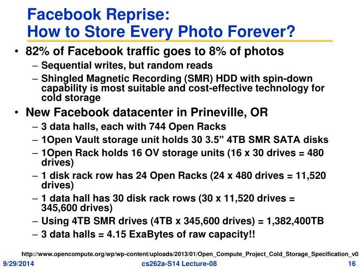 Facebook Reprise: