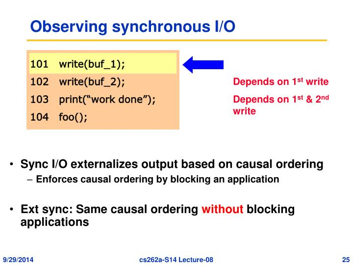 Observing synchronous I/O
