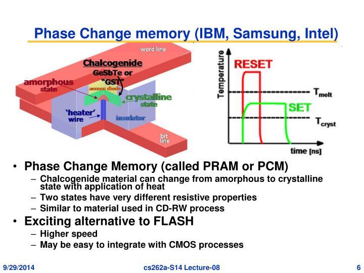 Phase Change memory (IBM, Samsung, Intel)